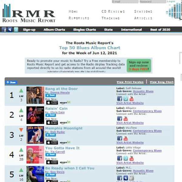 Blues-Chart-1-8-June-12-med